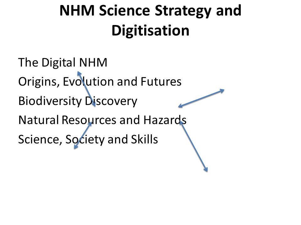 NHM Science Strategy and Digitisation The Digital NHM Origins, Evolution and Futures Biodiversity Discovery Natural Resources and Hazards Science, Soc