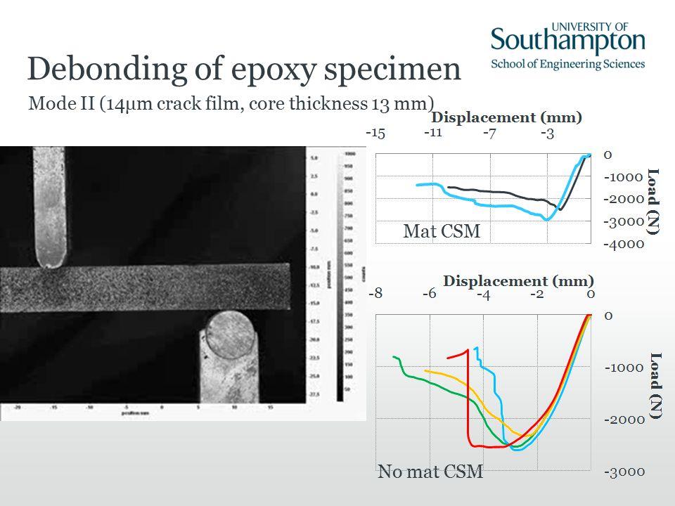 Debonding of epoxy specimen Mode II (14μm crack film, core thickness 13 mm) No mat CSM Mat CSM