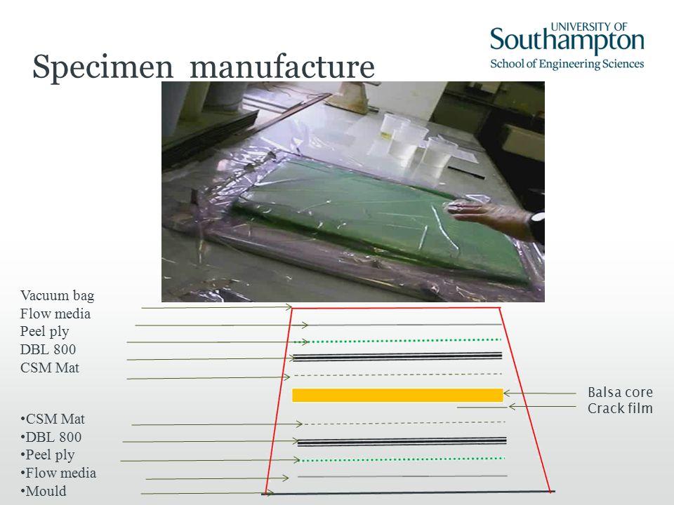 Debonding of epoxy specimen Mixed Mode (14μm crack film, core thickness 13 mm, Mat CSM)