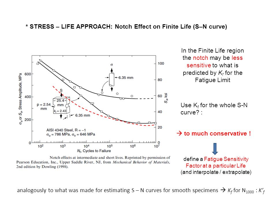 * STRESS – LIFE APPROACH: Notch Effect on Finite Life (S–N curve) In the Finite Life region the notch may be less sensitive to what is predicted by K