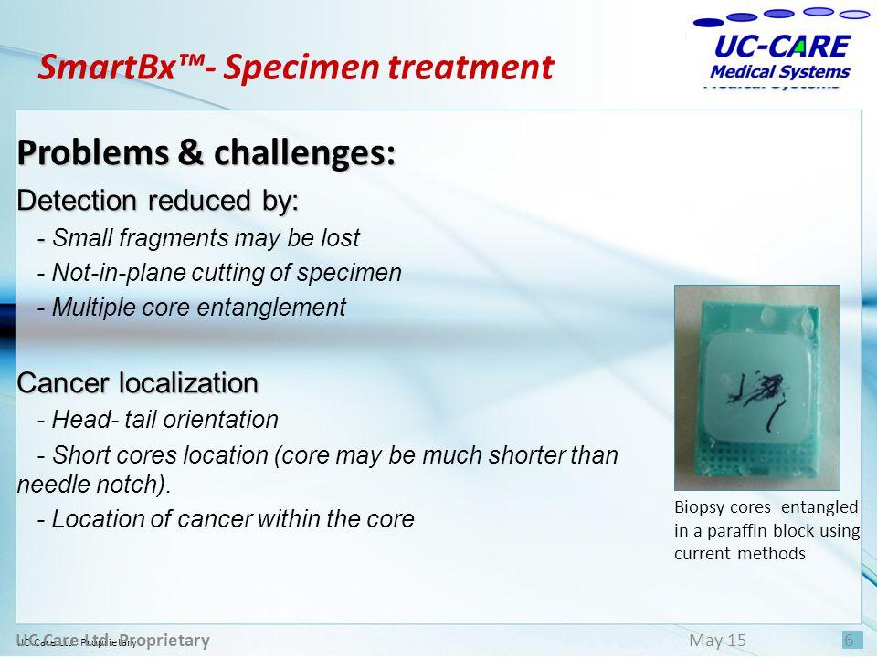 UC Care Ltd.Proprietary May 157UC Care Ltd.