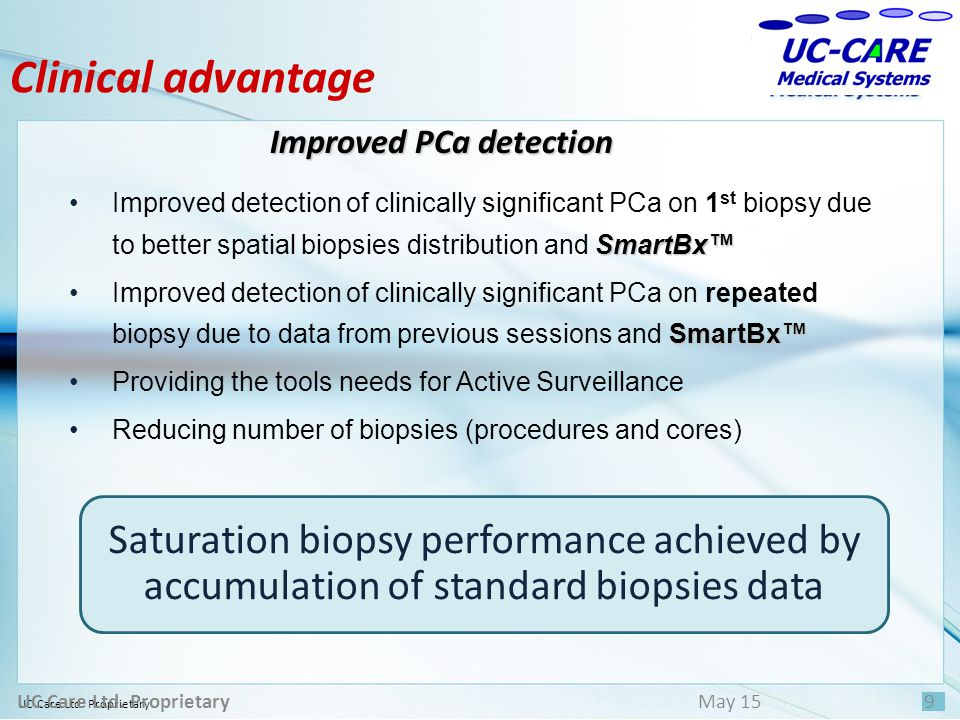 UC Care Ltd. Proprietary May 159UC Care Ltd. Proprietary Improved PCa detection SmartBx™Improved detection of clinically significant PCa on 1 st biops