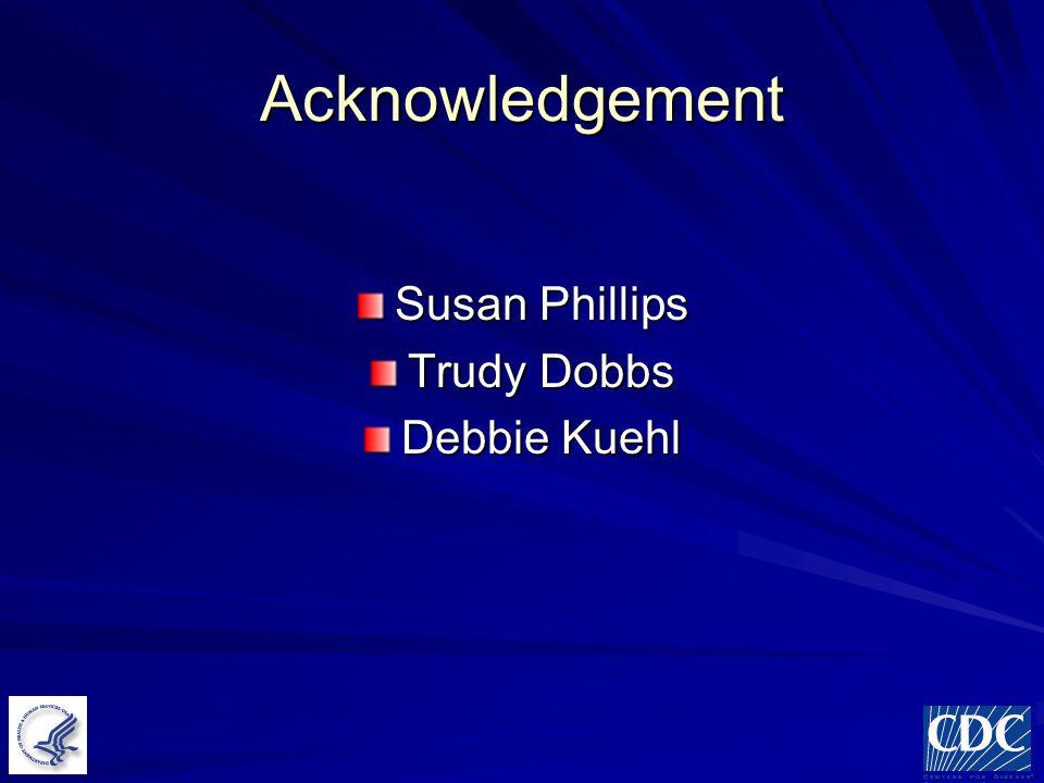 Acknowledgement Susan Phillips Trudy Dobbs Debbie Kuehl