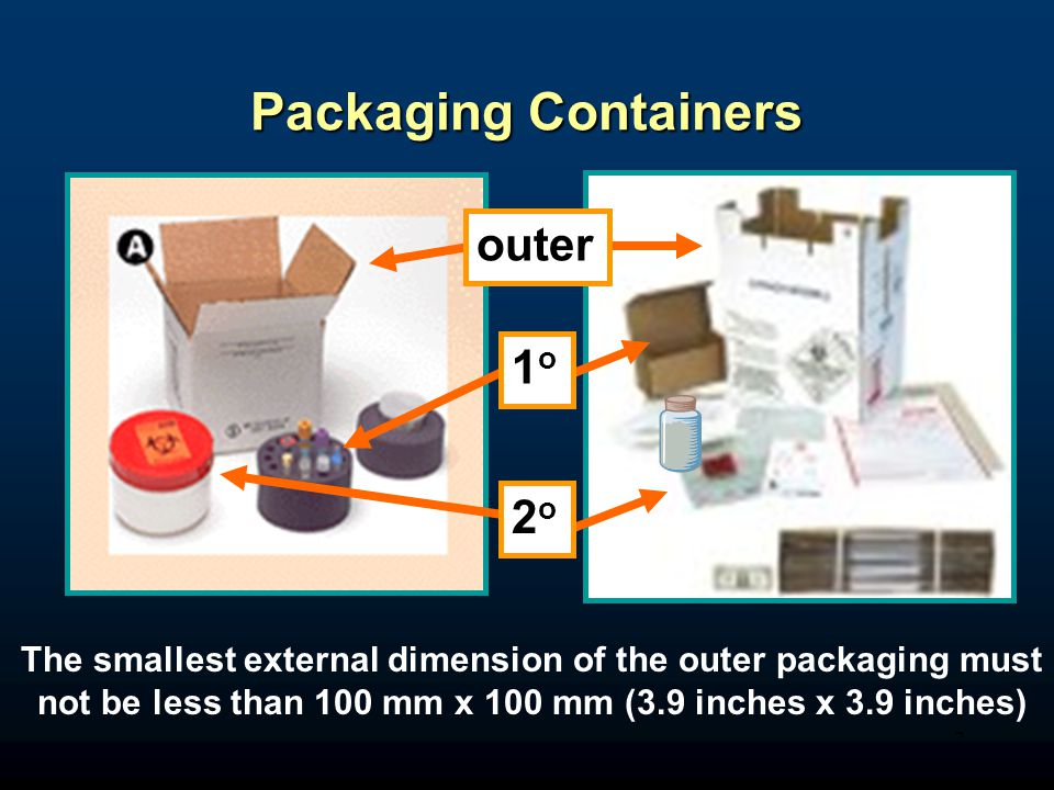 7 Packaging Containers 1o1o 2o2o outer The smallest external dimension of the outer packaging must not be less than 100 mm x 100 mm (3.9 inches x 3.9 inches)