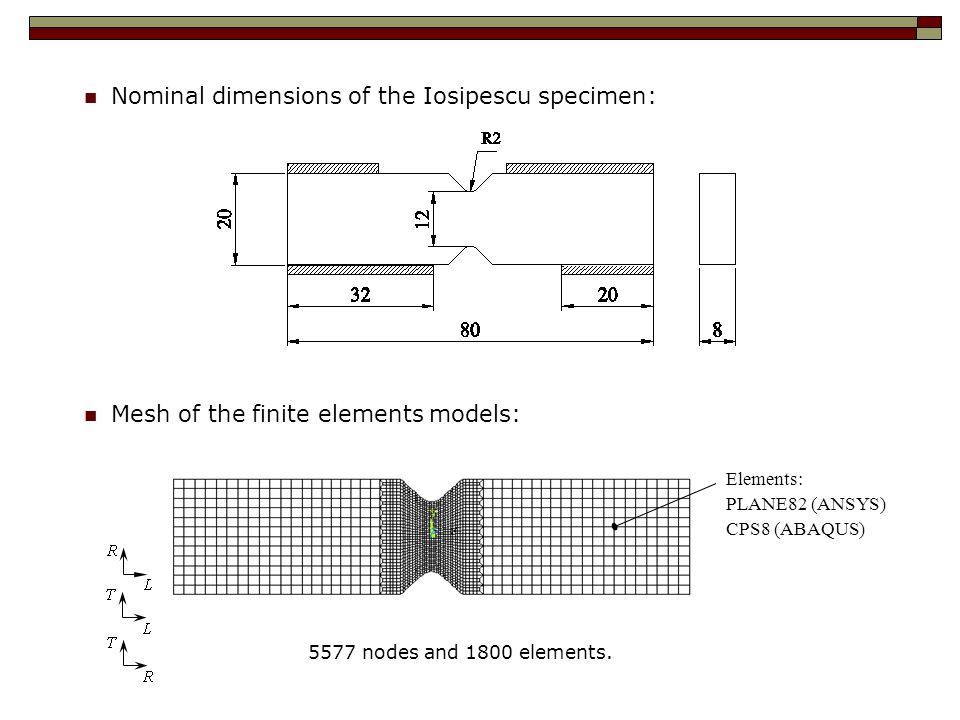 Nominal dimensions of the Iosipescu specimen: Mesh of the finite elements models: 5577 nodes and 1800 elements.