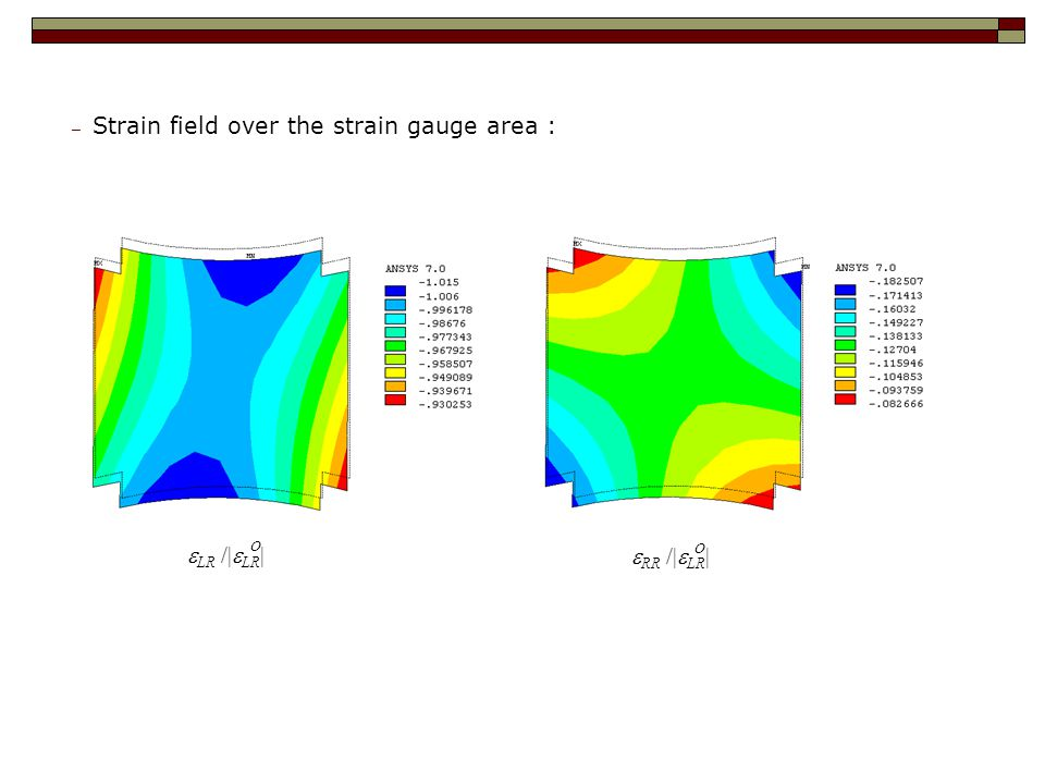 ─ Strain field over the strain gauge area :  LR  /|  LR |  RR  /|  LR |  