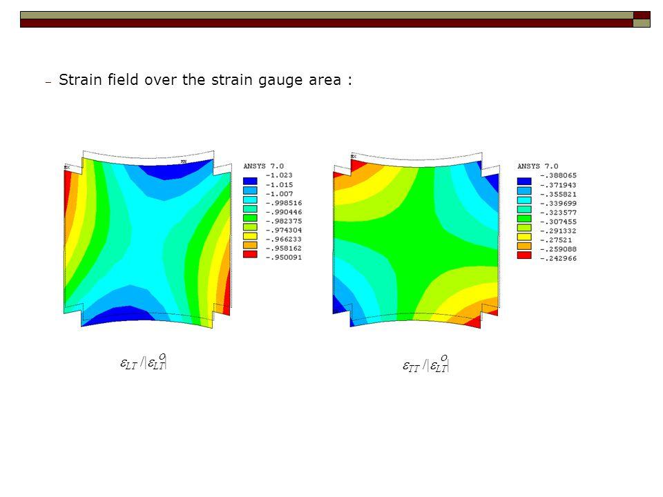 ─ Strain field over the strain gauge area :  LT  /|  LT |   TT  /|  LT | 