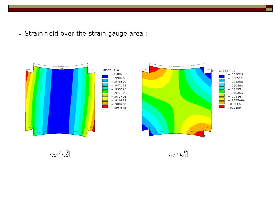 ─ Strain field over the strain gauge area :  RT  /|  RT |  TT  /|  RT |  