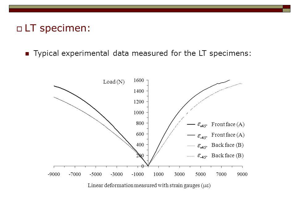  LT specimen: Typical experimental data measured for the LT specimens: Linear deformation measured with strain gauges (  ) Load (N) Front face (A) Back face (B)