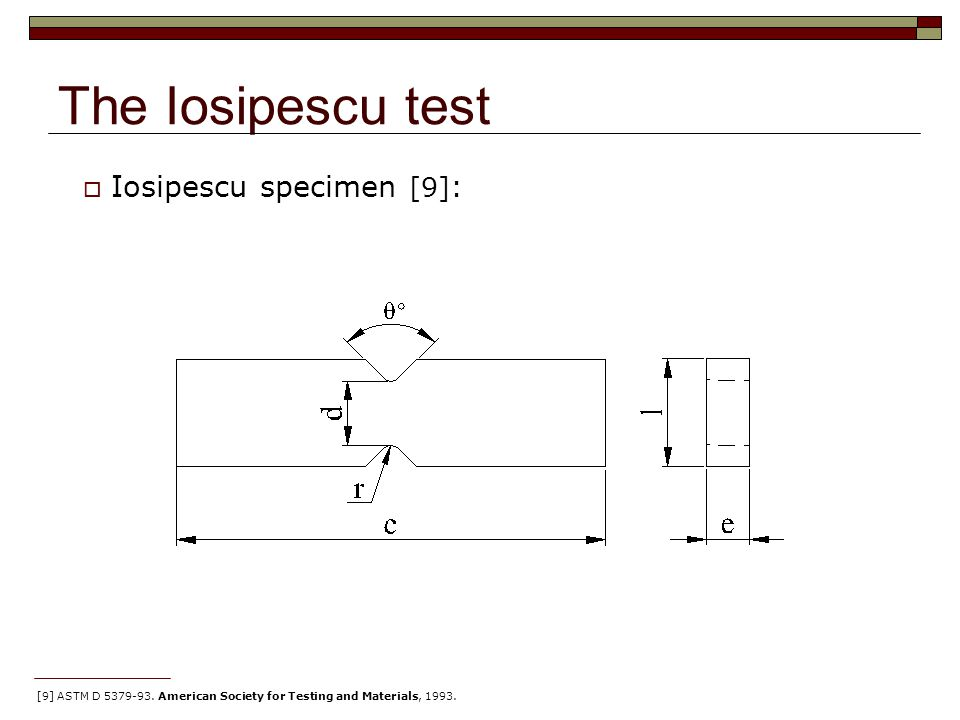The Iosipescu test  Iosipescu specimen [9] : [9] ASTM D 5379-93. American Society for Testing and Materials, 1993.
