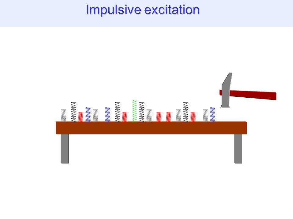 Impulsive excitation