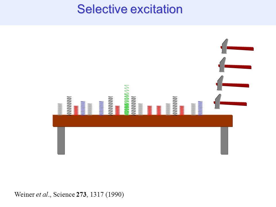 Selective excitation Weiner et al., Science 273, 1317 (1990)