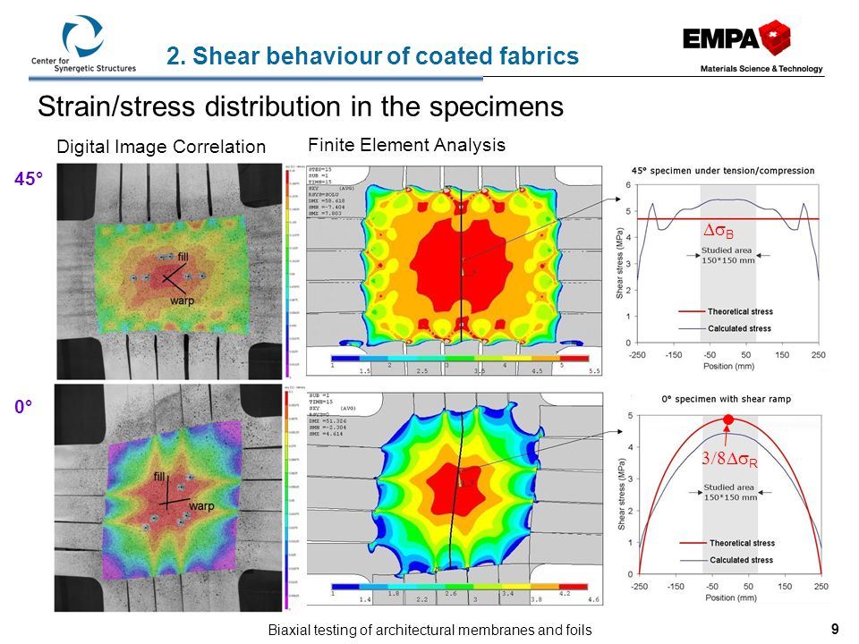 Biaxial testing of architectural membranes and foils 9 Strain/stress distribution in the specimens 2.
