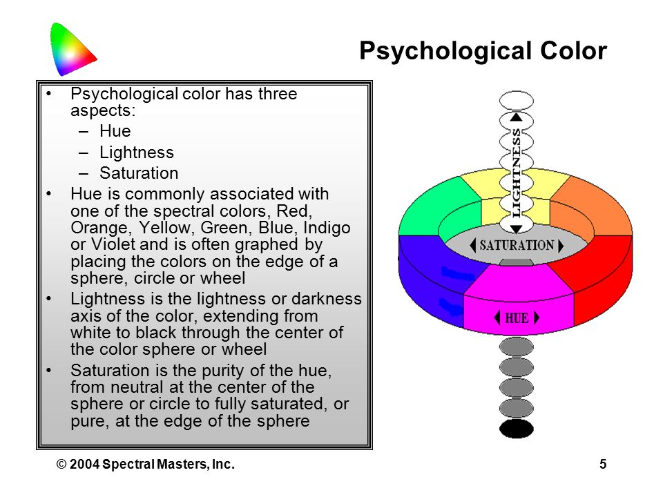 © 2004 Spectral Masters, Inc.5 Psychological Color Psychological color has three aspects: –Hue –Lightness –Saturation Hue is commonly associated with one of the spectral colors, Red, Orange, Yellow, Green, Blue, Indigo or Violet and is often graphed by placing the colors on the edge of a sphere, circle or wheel Lightness is the lightness or darkness axis of the color, extending from white to black through the center of the color sphere or wheel Saturation is the purity of the hue, from neutral at the center of the sphere or circle to fully saturated, or pure, at the edge of the sphere