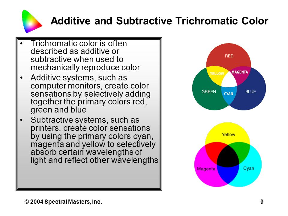 © 2004 Spectral Masters, Inc.9 Additive and Subtractive Trichromatic Color Trichromatic color is often described as additive or subtractive when used to mechanically reproduce color Additive systems, such as computer monitors, create color sensations by selectively adding together the primary colors red, green and blue Subtractive systems, such as printers, create color sensations by using the primary colors cyan, magenta and yellow to selectively absorb certain wavelengths of light and reflect other wavelengths