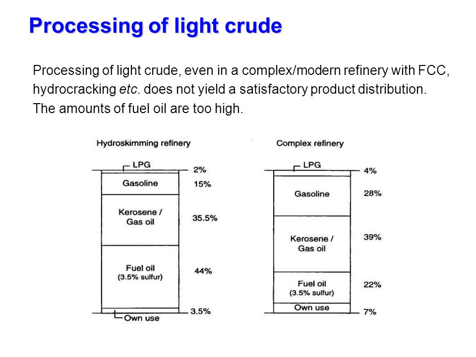 Processing of light crude Processing of light crude, even in a complex/modern refinery with FCC, hydrocracking etc. does not yield a satisfactory prod