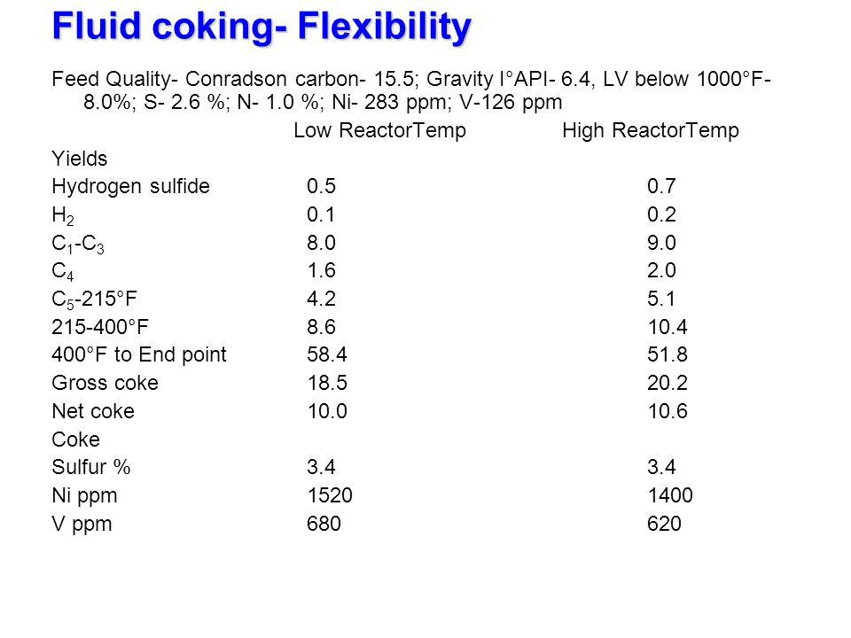 Fluid coking- Flexibility Feed Quality- Conradson carbon- 15.5; Gravity I°API- 6.4, LV below 1000°F- 8.0%; S- 2.6 %; N- 1.0 %; Ni- 283 ppm; V-126 ppm