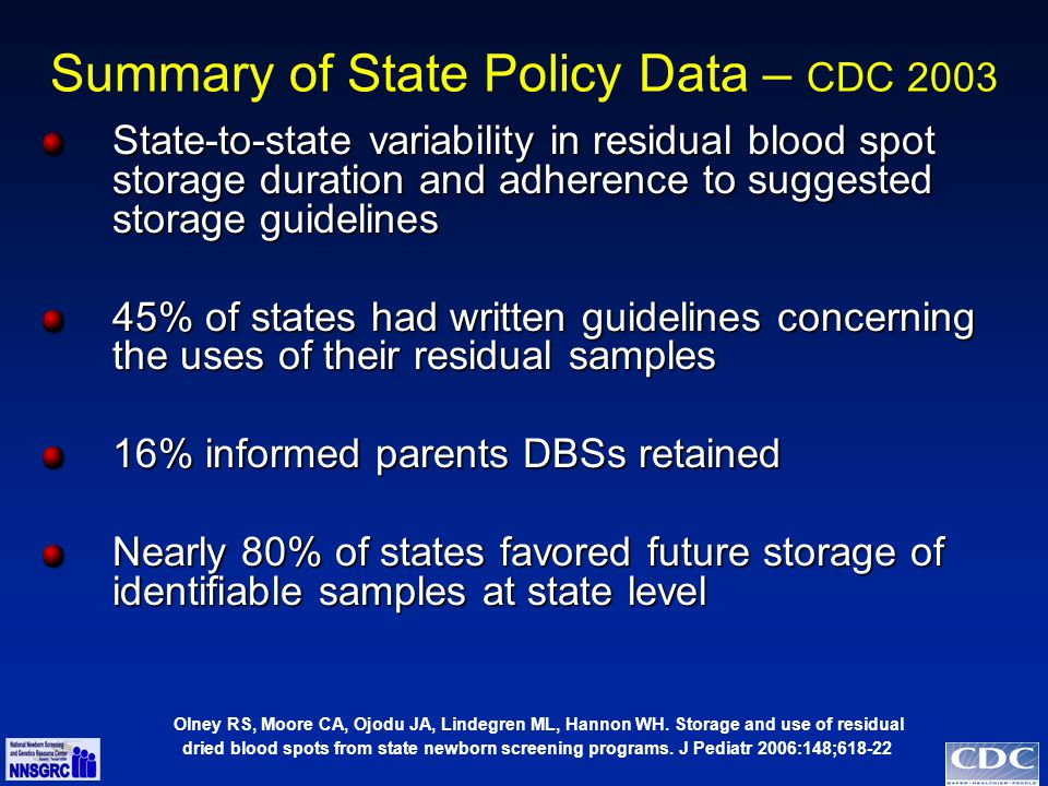 Summary of State Policy Data – CDC 2003 State-to-state variability in residual blood spot storage duration and adherence to suggested storage guidelines 45% of states had written guidelines concerning the uses of their residual samples 16% informed parents DBSs retained Nearly 80% of states favored future storage of identifiable samples at state level Olney RS, Moore CA, Ojodu JA, Lindegren ML, Hannon WH.