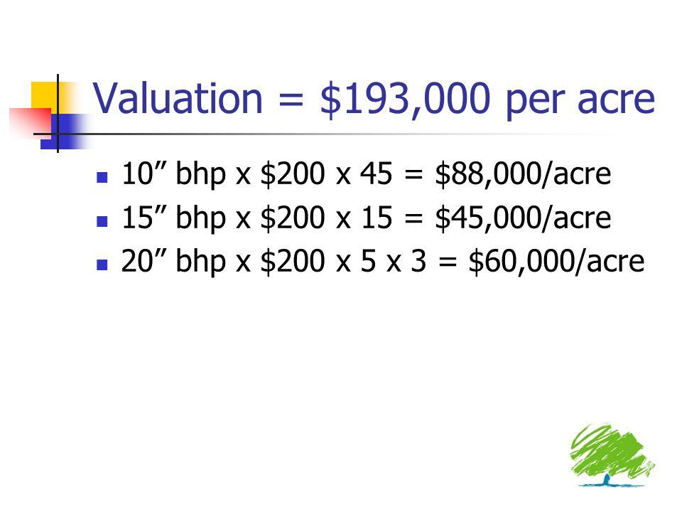 Valuation = $193,000 per acre 10 bhp x $200 x 45 = $88,000/acre 15 bhp x $200 x 15 = $45,000/acre 20 bhp x $200 x 5 x 3 = $60,000/acre
