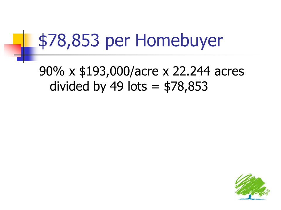 $78,853 per Homebuyer 90% x $193,000/acre x 22.244 acres divided by 49 lots = $78,853