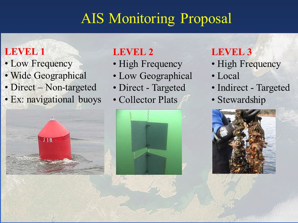 AIS Monitoring Proposal LEVEL 1 Low Frequency Wide Geographical Direct – Non-targeted Ex: navigational buoys LEVEL 2 High Frequency Low Geographical Direct - Targeted Collector Plats LEVEL 3 High Frequency Local Indirect - Targeted Stewardship