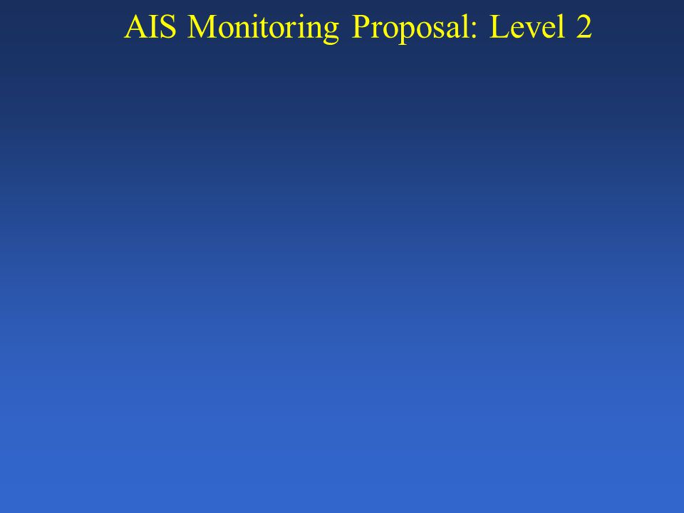AIS Monitoring Proposal: Level 2