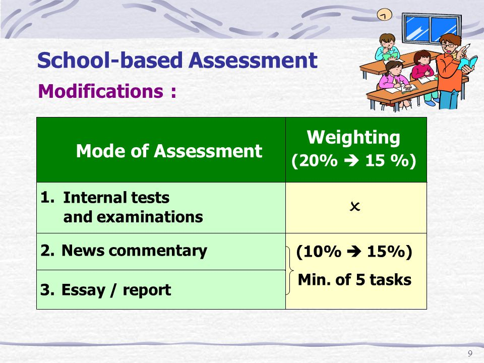 9 Mode of Assessment (20%  15 %) 1.Internal tests  2.
