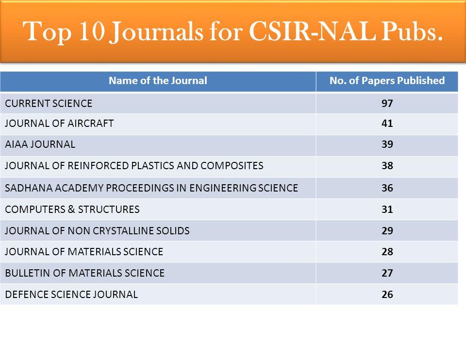 Top 5 Authors of CSIR-NAL Top 10 Journals for CSIR-NAL Pubs.