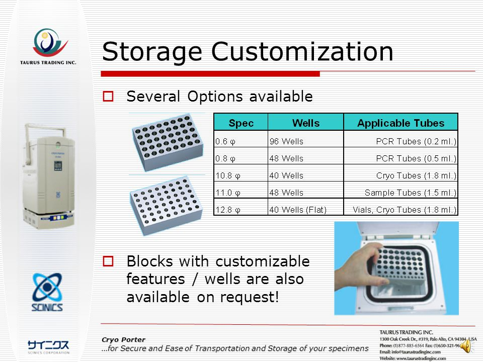 Storage Customization  Several Options available  Blocks with customizable features / wells are also available on request.