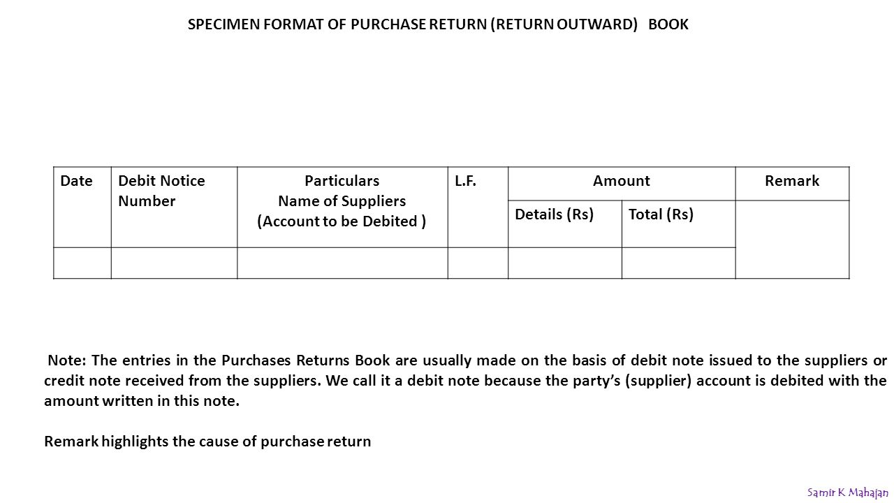 SPECIMEN FORMAT OF PURCHASE RETURN (RETURN OUTWARD) BOOK DateDebit Notice Number Particulars Name of Suppliers (Account to be Debited ) L.F.AmountRema