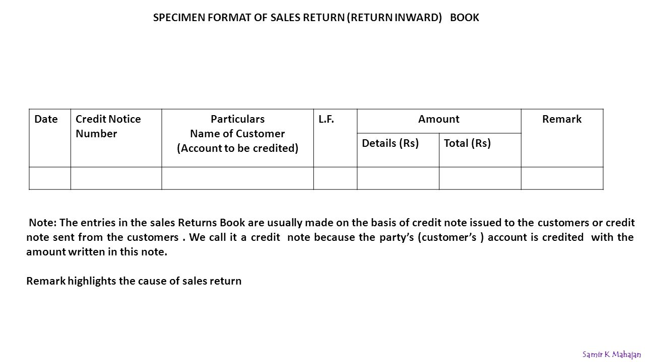 SPECIMEN FORMAT OF SALES RETURN (RETURN INWARD) BOOK DateCredit Notice Number Particulars Name of Customer (Account to be credited) L.F.AmountRemark Details (Rs)Total (Rs) Note: The entries in the sales Returns Book are usually made on the basis of credit note issued to the customers or credit note sent from the customers.