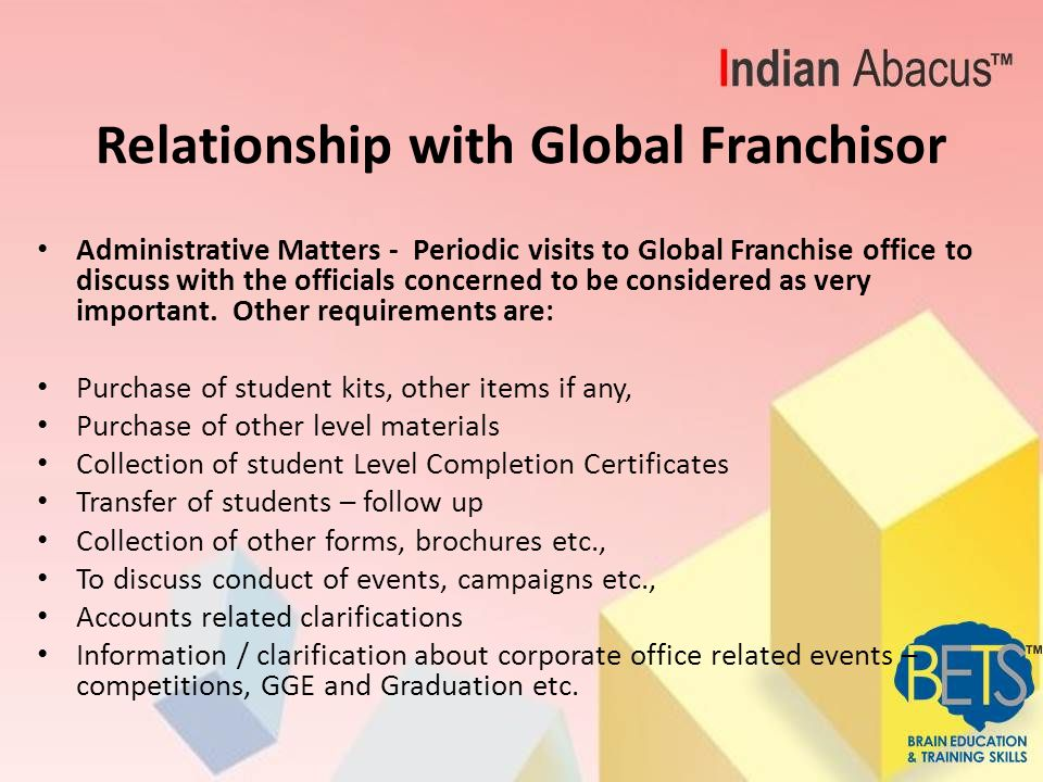 Relationship with Global Franchisor Administrative Matters - Periodic visits to Global Franchise office to discuss with the officials concerned to be