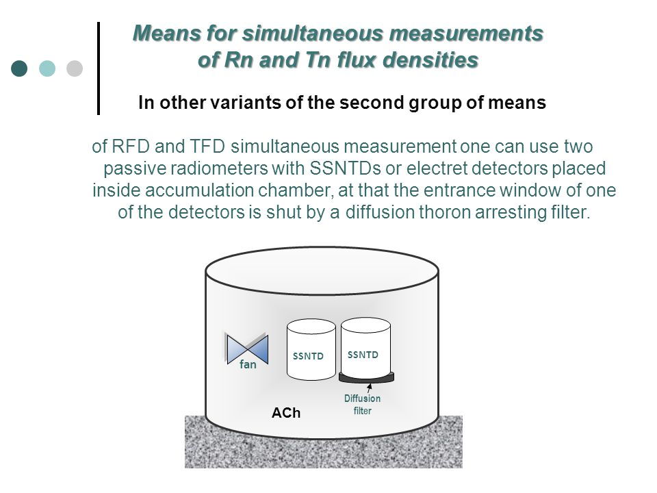 In other variants of the second group of means of RFD and TFD simultaneous measurement one can use two passive radiometers with SSNTDs or electret detectors placed inside accumulation chamber, at that the entrance window of one of the detectors is shut by a diffusion thoron arresting filter.