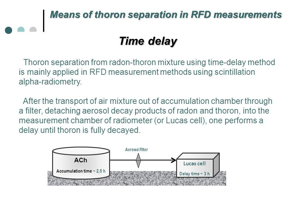 Delay volume This method consists in the use of accumulation chamber joined with thoron delay volume and with radon radiometer (for instance, Alpha GUARD).