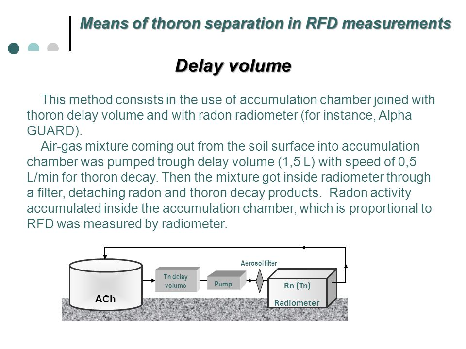 Neglect the thoron influence on the result of RFD measurement - RADIOMETRY Thoron contribution to RFD measurement result is also neglected in methods using activated carbon, where accumulated radon activity is measured by radiometric method.