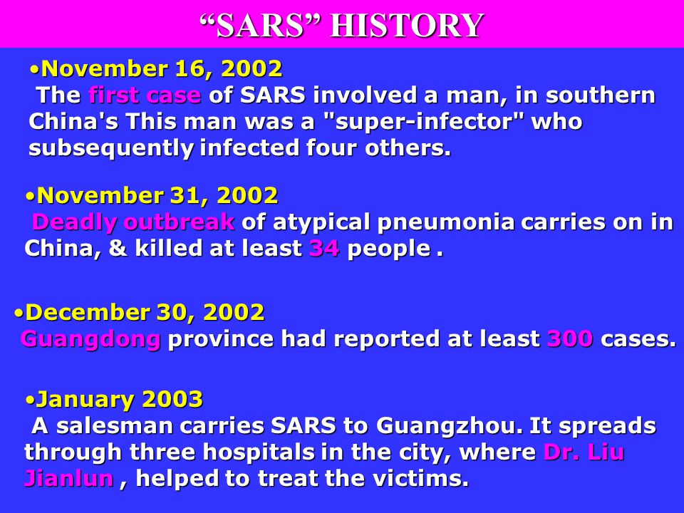 November 16, 2002 The first case of SARS involved a man, in southern China s This man was a super-infector who subsequently infected four others.November 16, 2002 The first case of SARS involved a man, in southern China s This man was a super-infector who subsequently infected four others.