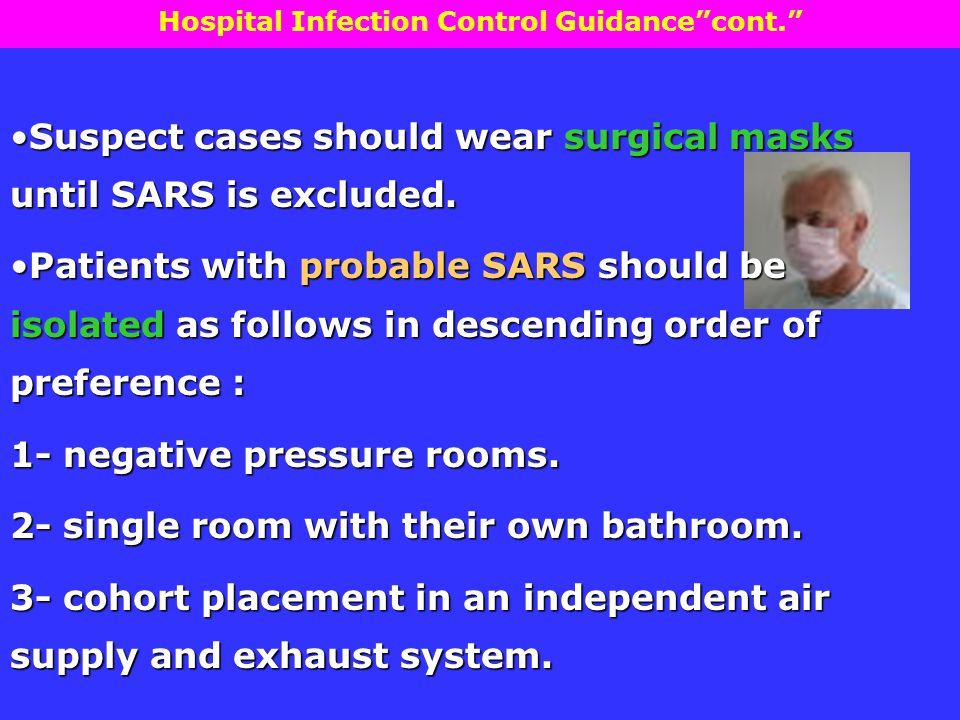 Suspect cases should wear surgical masks until SARS is excluded.Suspect cases should wear surgical masks until SARS is excluded.