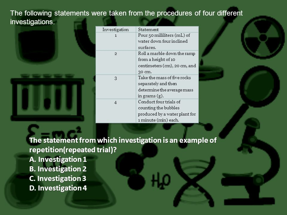 The following statements were taken from the procedures of four different investigations.