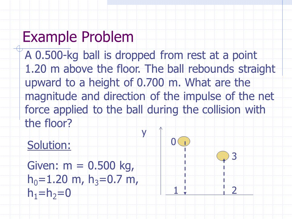 Method: need momentum before and after impact  need velocities  use conservation of energy Conservation of mechanical energy is satisfied between 0 and 1 and between 2 and 3, but not between 1 and 2