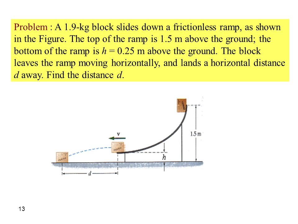 13 Problem : A 1.9-kg block slides down a frictionless ramp, as shown in the Figure. The top of the ramp is 1.5 m above the ground; the bottom of the