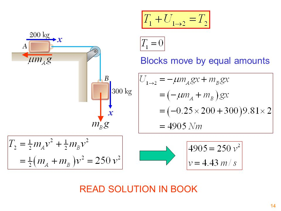 14 x x Blocks move by equal amounts READ SOLUTION IN BOOK
