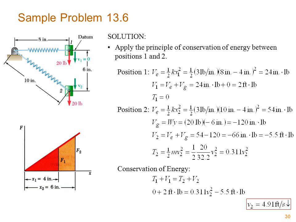 30 Sample Problem 13.6 SOLUTION: Apply the principle of conservation of energy between positions 1 and 2. Position 1: Position 2: Conservation of Ener