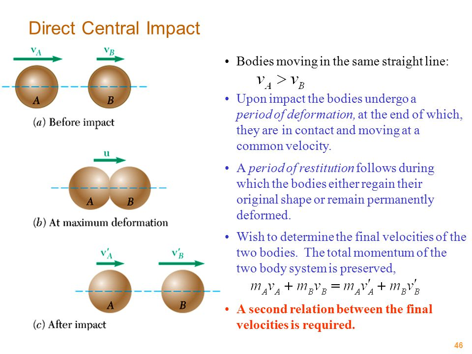 46 Direct Central Impact Bodies moving in the same straight line: Upon impact the bodies undergo a period of deformation, at the end of which, they ar