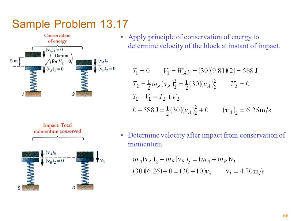 55 Sample Problem 13.17 Apply principle of conservation of energy to determine velocity of the block at instant of impact. Determine velocity after im