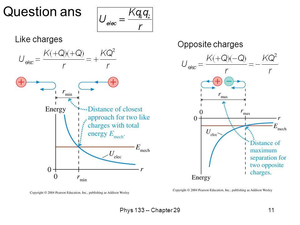 Phys 133 -- Chapter 2911 Question ans Like charges Opposite charges