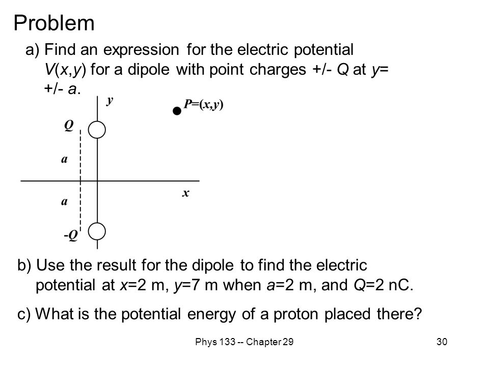 Phys 133 -- Chapter 2930 a) Find an expression for the electric potential V(x,y) for a dipole with point charges +/- Q at y= +/- a. Problem b) Use the