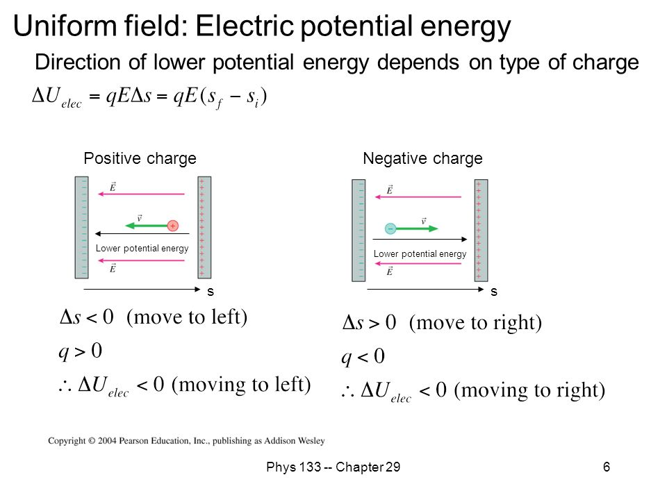 Phys 133 -- Chapter 296 s Uniform field: Electric potential energy s Direction of lower potential energy depends on type of charge Lower potential ene