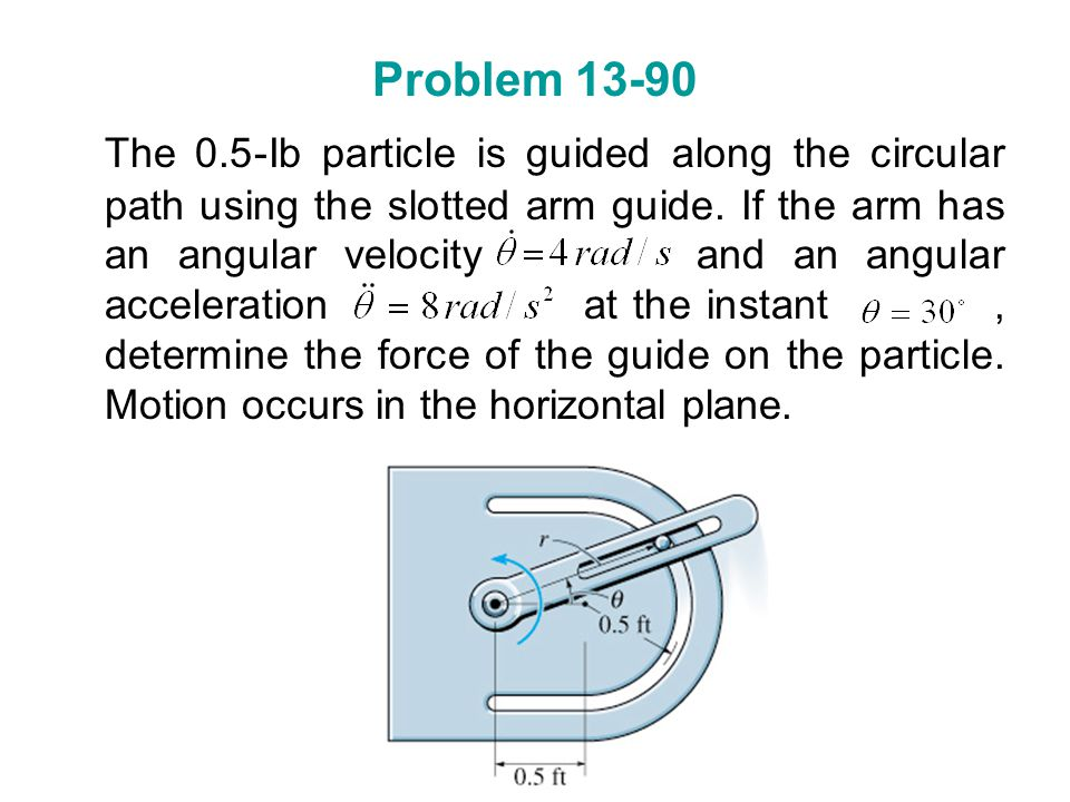 Problem 13-90 The 0.5-Ib particle is guided along the circular path using the slotted arm guide. If the arm has an angular velocity and an angular acc
