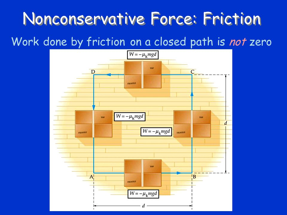 Table 8-1 Conservative and Nonconservative Forces ForceSection Conservative forces Gravity5-6 Spring force6-2 Nonconservative forces Friction6-1 Tension in a rope, cable, etc.6-2 Forces exerted by a motor7-4 Forces exerted by muscles5-3