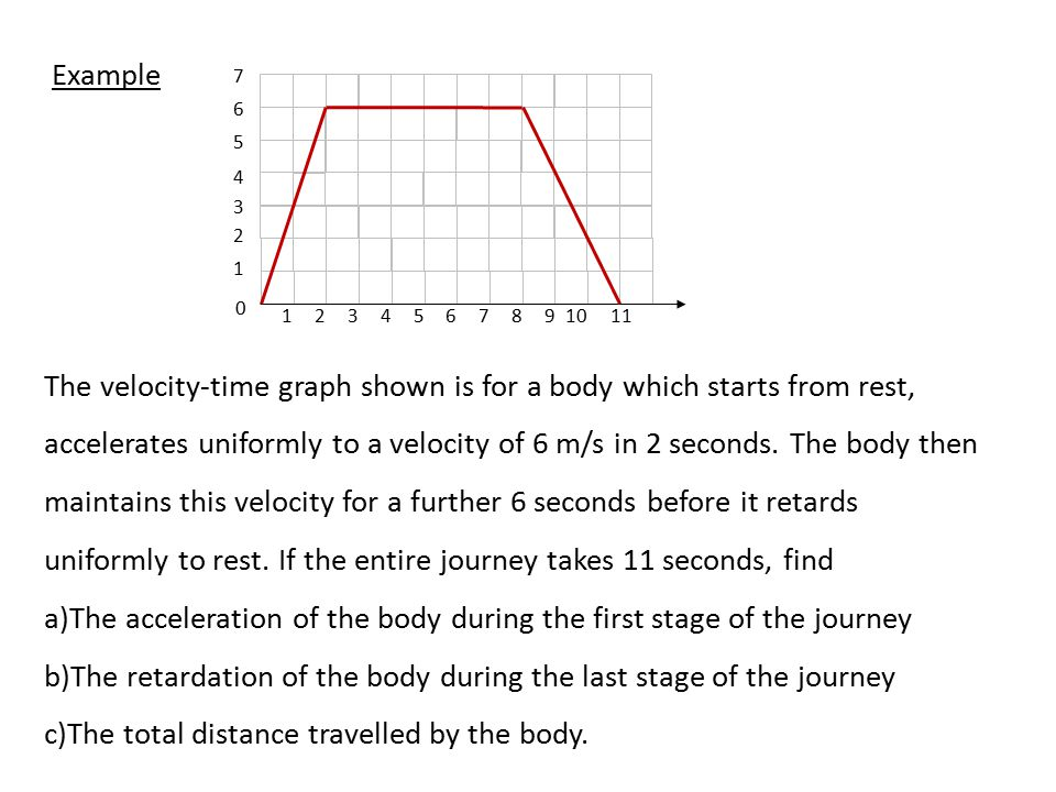 Example A particle is initially at rest at a point A on a straight line ABCD.